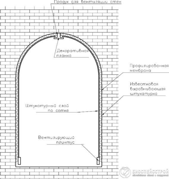 Схема крепления мембраны
